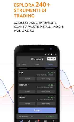 Libertex - trading online: Forex & Bitcoin CFD's 2
