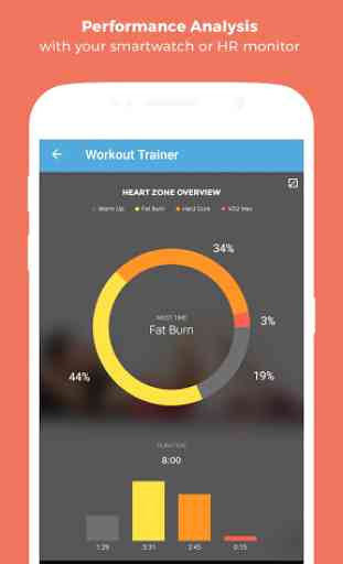 Personal Trainer: workout app! 2