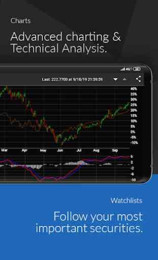 StockMarkets – notizie, portafoglio, watchlist 3