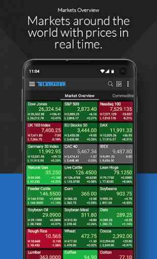 StockMarkets – notizie, portafoglio, watchlist 4