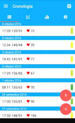 Blood Pressure Diary 1