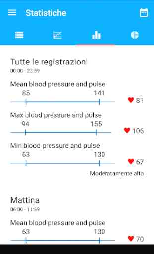 Blood Pressure Diary 3