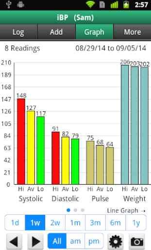 iBP Blood Pressure 3