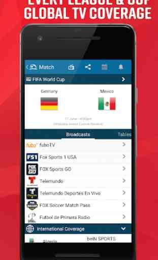 Guida Calcio in TV e risultati 4