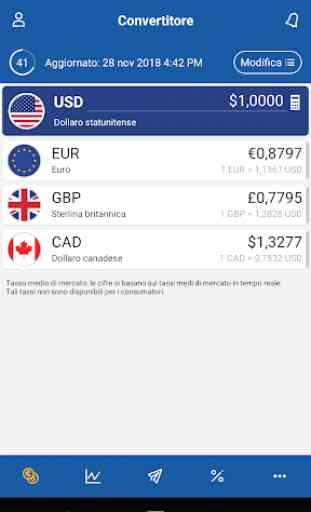 Trasferimenti di denaro e convertitore XE 1