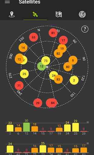Dati GPS 4