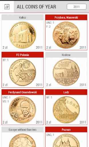 Coins of Poland 1
