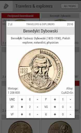 Coins of Poland 2