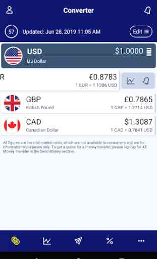 XE Currency Converter & Money Transfers Pro 1