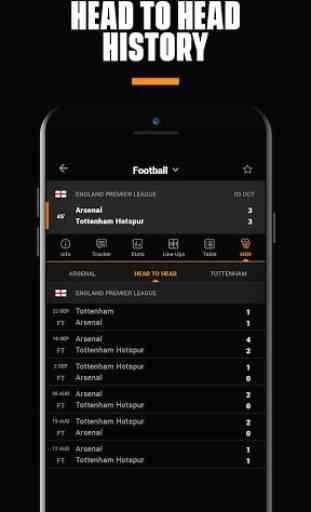 LiveScore: Live Sport Updates 4