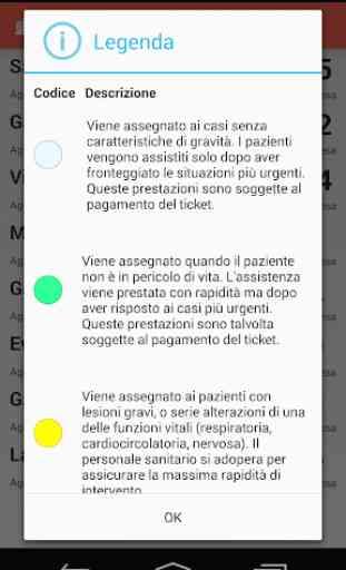Pronto Soccorso Genova 4