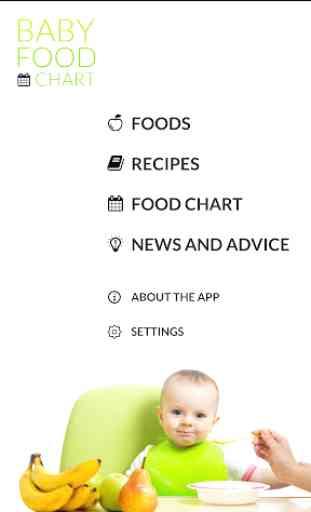 Baby Food Chart 1
