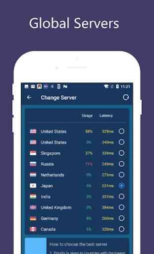 Free VPN Unlimited Proxy - Proxy Master 2