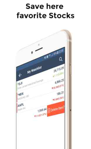 NASDAQ Live Stock Market 1