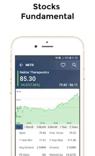 NASDAQ Live Stock Market 2