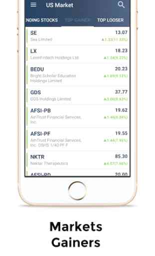 NASDAQ Live Stock Market 3