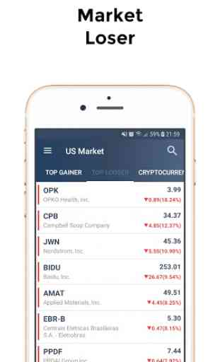 NASDAQ Live Stock Market 4
