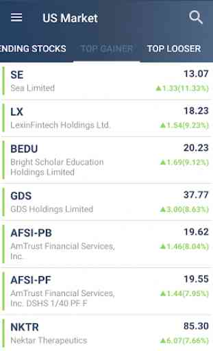 US Stock Market 1