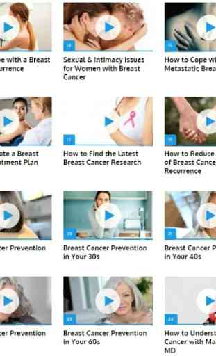 Breast Cancer Guide 2