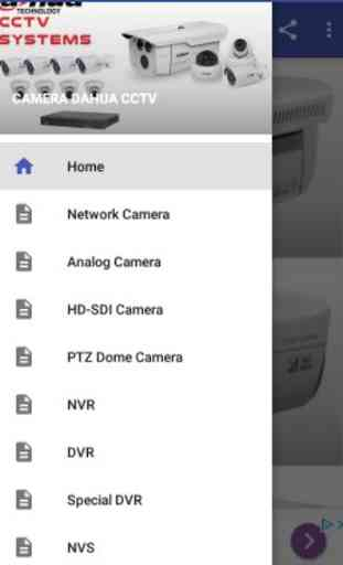 Camera CCTV 2
