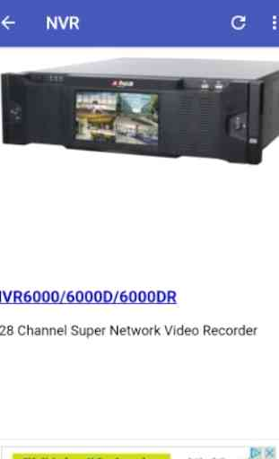 Camera CCTV 4