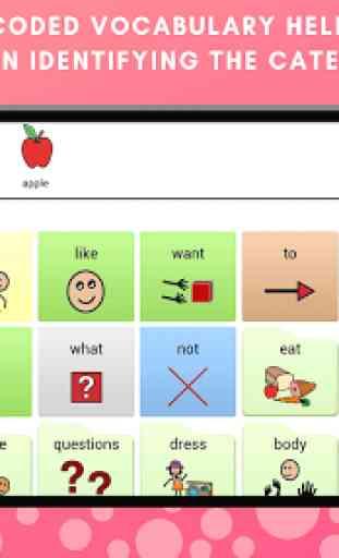 Avaz App for Communication 3