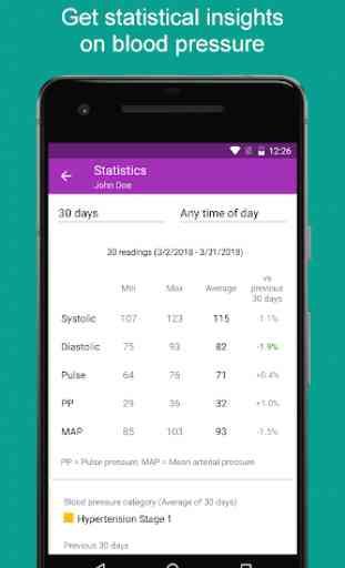BP Journal - Blood Pressure Diary 2