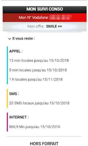 Mon Vodafone 2