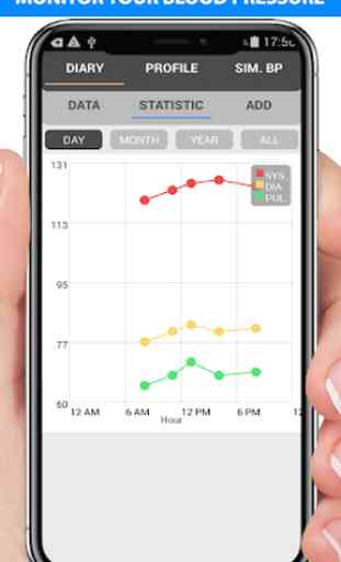 Blood Pressure Checker Diary - BP Info -BP Tracker 2